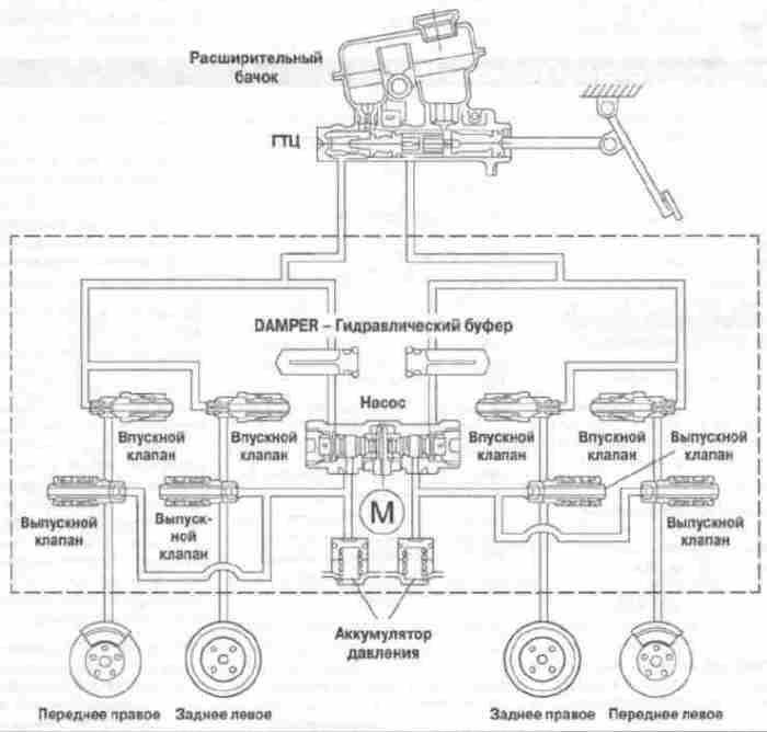 Схема гидравлического блока