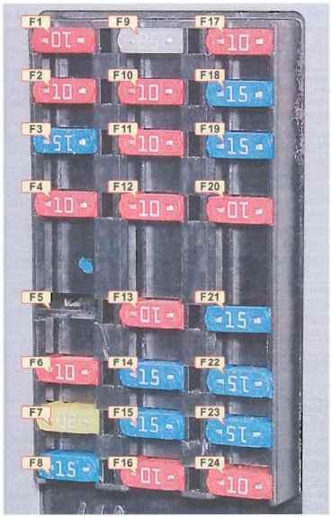 Монтажный блок предохранителей