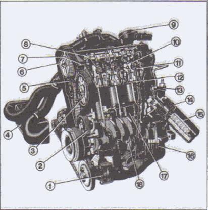 двигатель в разрезе