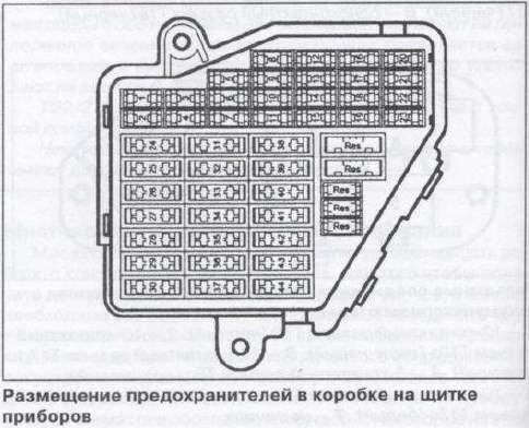 39 - тюнер навигационнои системы/ТВ-J415.  Схема расположения предохранителеи.
