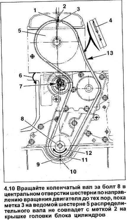 Замена грм на рено меган 2 фото 3
