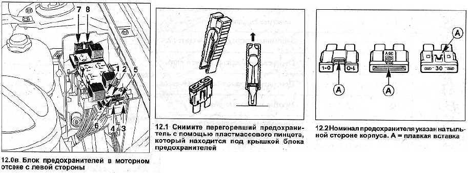 Схема расположения предохранителей рено премиум 1999 года