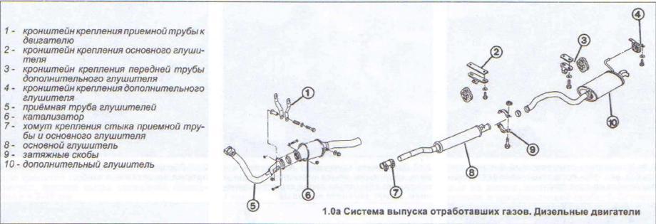 газов Audi 80 (B4)