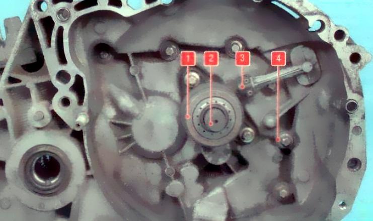 Замена цилиндра сцепления рено дастер 1 6 Замена щитка приборов хендай грета