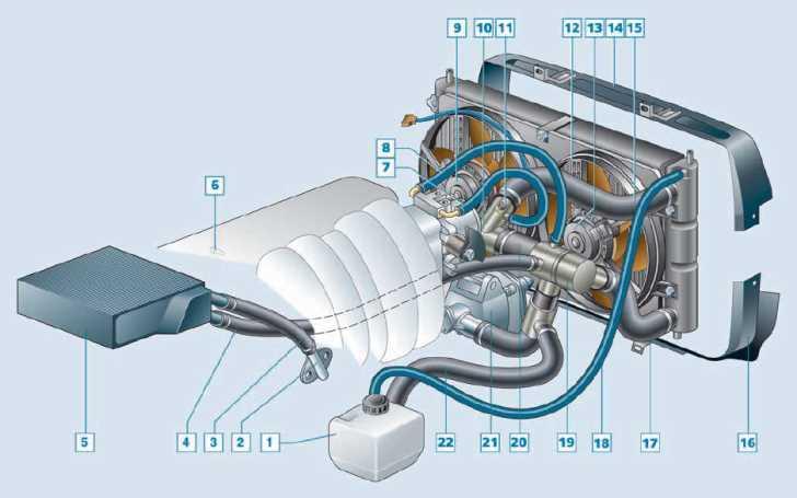 как улучшить систему охлаждения chevrolet niva