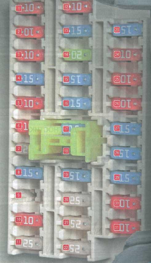 предохранитель подсветки номера hyundai elantra xd