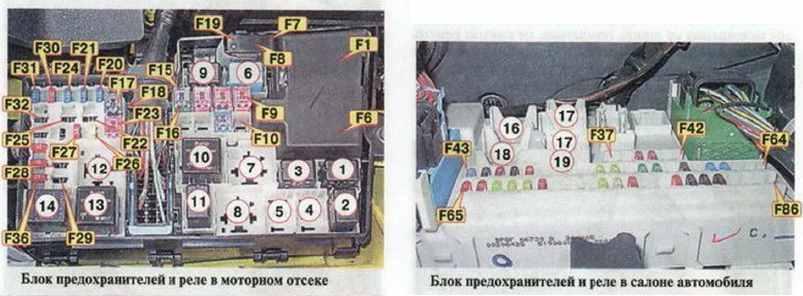 mazda 3 предохранитель стартера на акб
