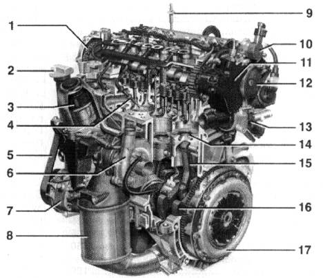 Схема двигателя z17dth