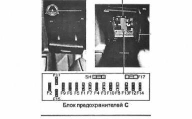 Предохранители Citroen C5 (X7) с 2008 гг.