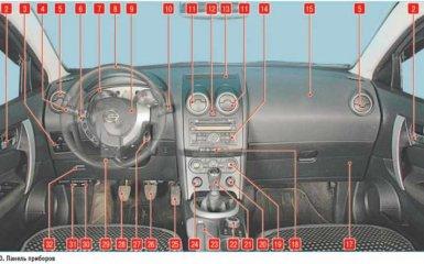 Панель приборов Nissan Qashqai 1 (J10)