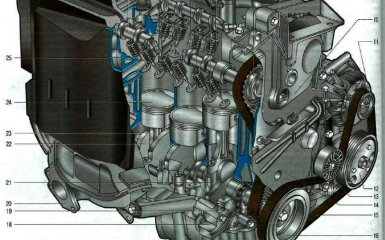 Двигатели Renault Duster