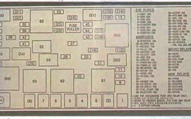 Предохранители и реле Kia Spectra 2004 - 2011 гг.