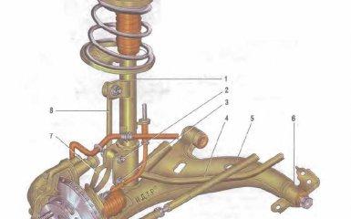 Передняя подвеска Kia Spectra 2004 - 2011 гг.