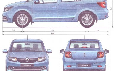 Технические характеристики Renault Logan 2 с 2014 г.