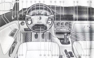 Щиток и панель приборов Volkswagen Passat B5