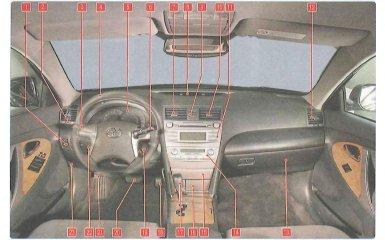 Панель приборов Toyota Camry (XV40)