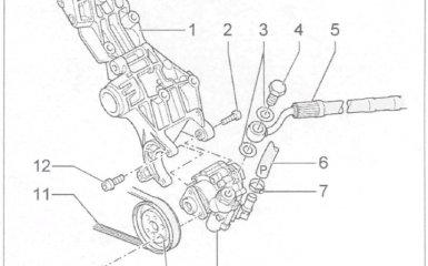 Замена насоса усилителя рулевого управления Volkswagen Passat B5 GP