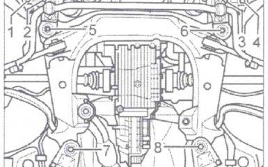Регулировка углов установки колес Volkswagen Passat B5 GP