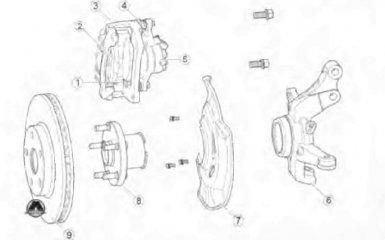 Обзор тормозной системы Geely Emgrand EC7, 2010 - н.в.