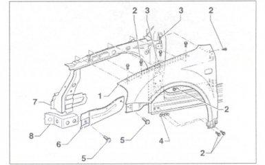 Замена переднего крыла VW Passat B5