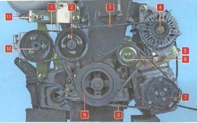 Проверка, регулировка и замена ремней приводов Geely МК / МК Cross
