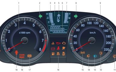 Комбинация приборов Hyundai Solaris (RB), 2010 - 2017 г.в.