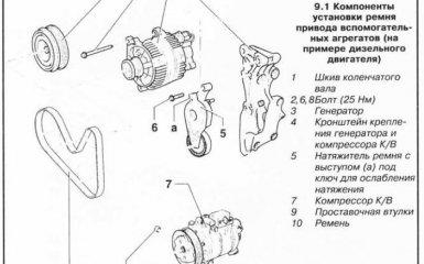 Замена ремня привода агрегатов на VW Passat B6