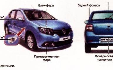 Лампы, применяемые на автомобиле Renault Logan 2