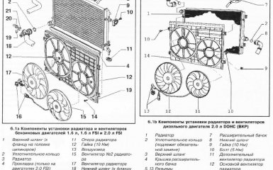 Замена радиатора на VW Passat B6