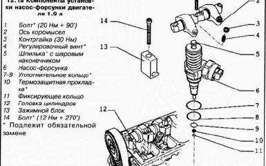 Замена насос-форсунок VW Passat B6