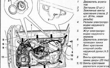Замена стекла и стеклоподъемника передней двери VW Passat B6