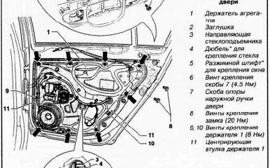 Замена держателя агрегатов задней двери VW Passat B6