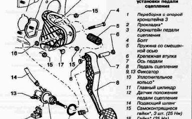 Замена педали сцепления VW Passat B6