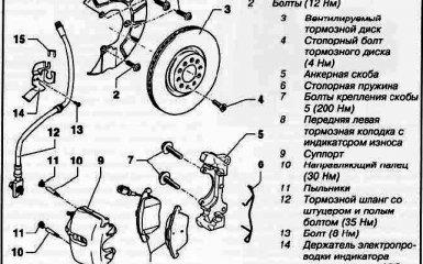 Замена передних тормозных колодок VW Passat B6