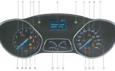 Комбинация приборов Ford Focus 3