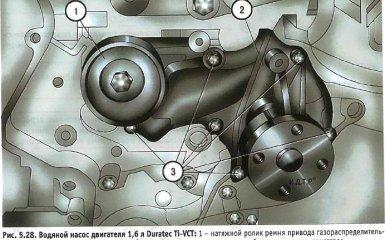 Замена (помпы) водяного насоса Ford Focus 3