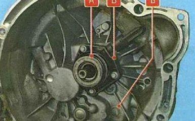 Замена рабочего цилиндра сцепления с подшипником Ford Focus 3