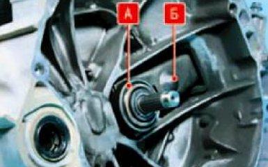 Замена подшипника и вилки сцепления Honda Civic 4D/5D 1.8 (R18A1)