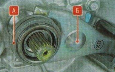 Замена подшипника и вилки сцепления Kia Rio 3