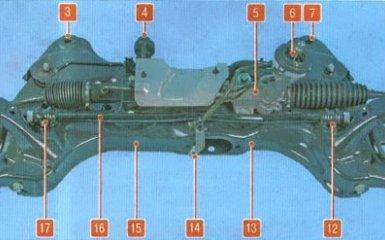 Замена поперечины передней подвески Kia Rio 3