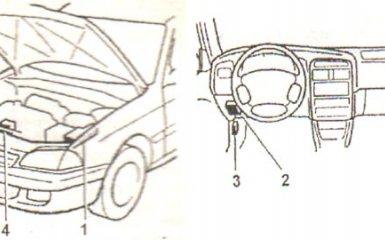 Предохранители Toyota Avensis (T220), 1997 - 2003 г.в.