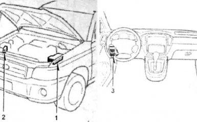 Предохранители Toyota Highlander (XU20), 2000 - 2007 г.в.