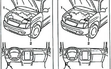 Предохранители Toyota Land Cruiser 100