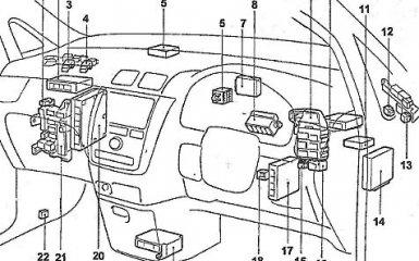 Предохранители и реле Toyota Ipsum (ACM20), 2001 - 2009 г.в.