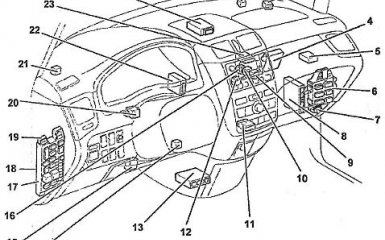 Предохранители и реле Toyota Avensis Verso, 2001 - 2009 г.в.