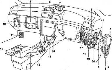 Предохранители и реле Toyota Crown (S150), 1995 - 2001 г.в.