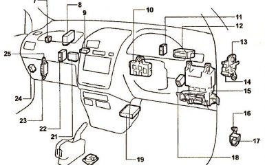 Предохранители и реле Toyota Ipsum (SXM10), 1996 - 2001 г.в.