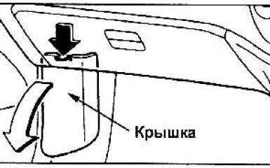 Предохранители Mazda MPV (LW), 1999 - 2002 г.в.