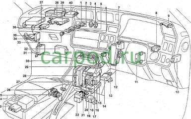 Предохранители и реле Toyota HiAce 100, 1993 - 2004 г.в.