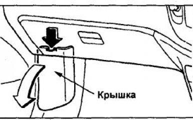 Предохранители Mazda MPV (LW), 2002 - 2006 г.в.